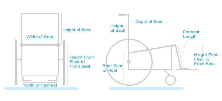 Wheelchair measurements